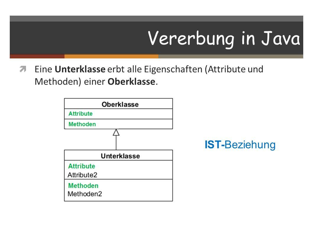 Vererbung in Java Eine Unterklasse erbt alle Eigenschaften (Attribute und Methoden) einer Oberklasse. IST-Beziehung
