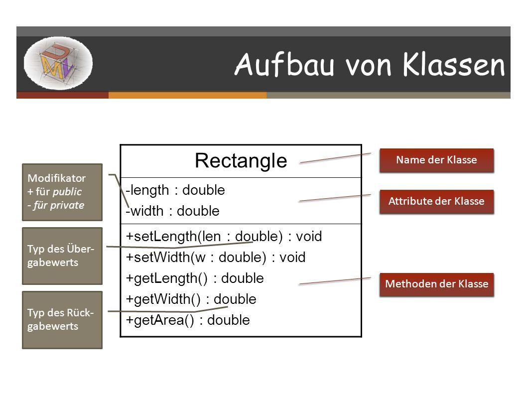 Aufbau von Klassen Rectangle -length : double -width : double +setLength(len : double) : void +setWidth(w : double) : void +getLength() : double +getW