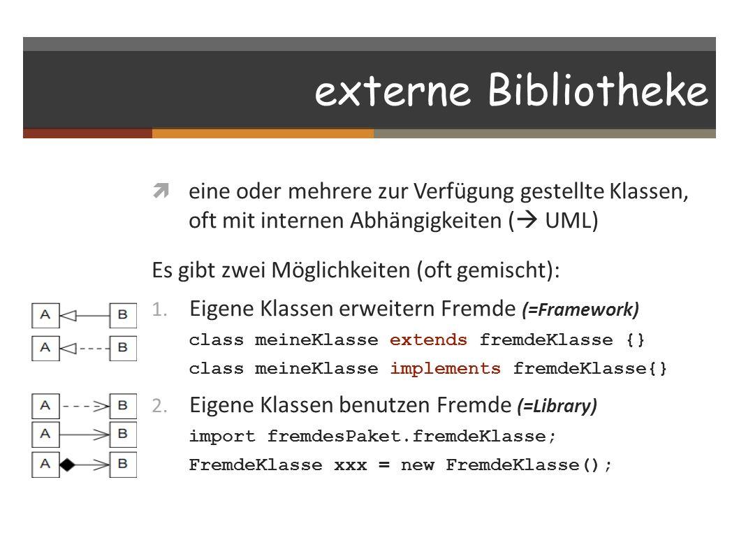 externe Bibliotheke eine oder mehrere zur Verfügung gestellte Klassen, oft mit internen Abhängigkeiten ( UML) Es gibt zwei Möglichkeiten (oft gemischt