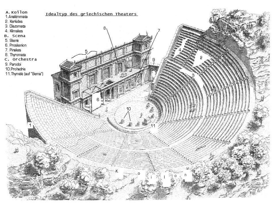 Text http://www.whitman.edu/theatre/theatretour/glossary/glossary.htm
