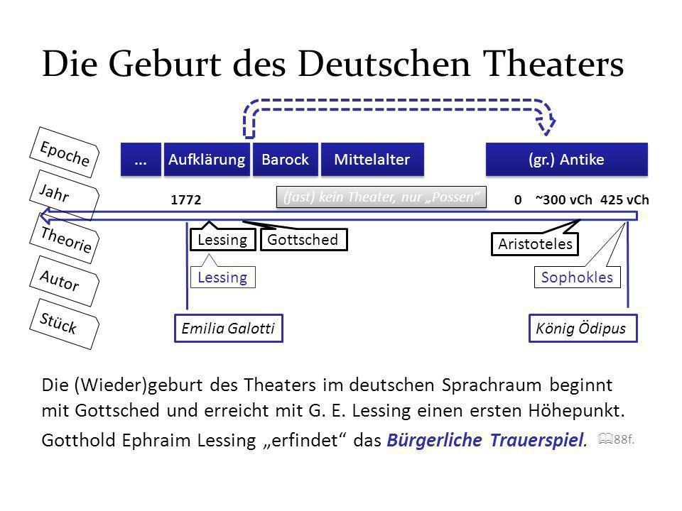 Einordnung Gottsched (1700 – 1766) Versuch einer Critischen Dichtkunst vor die Deutschen erschien 1730 Abgrenzung zum barocken Possenspiel (Typenkomödie) Anlehnung an frz.