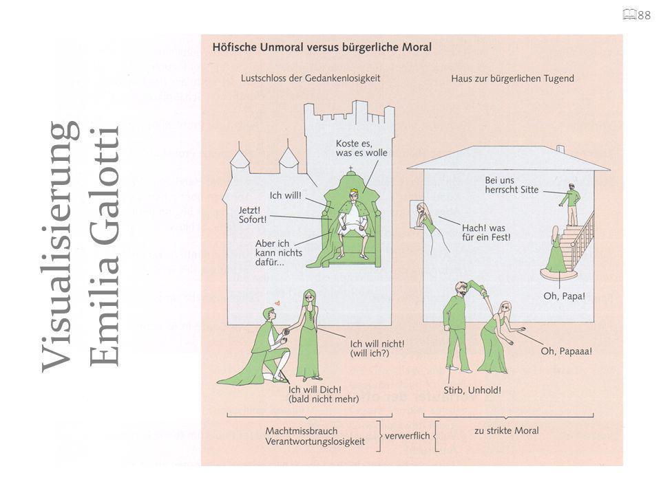 Emilia Galotti: Aufbau