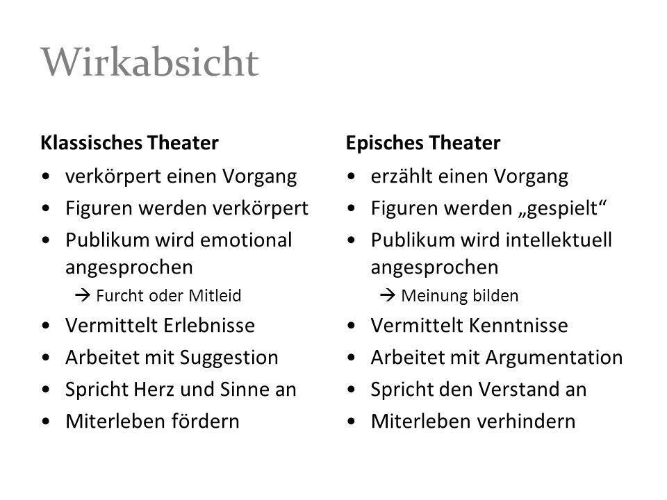 Wirkabsicht Klassisches Theater verkörpert einen Vorgang Figuren werden verkörpert Publikum wird emotional angesprochen Furcht oder Mitleid Vermittelt