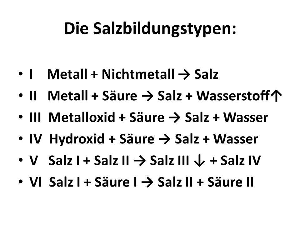 Die Salzbildungstypen: I Metall + Nichtmetall Salz II Metall + Säure Salz + Wasserstoff III Metalloxid + Säure Salz + Wasser IV Hydroxid + Säure Salz