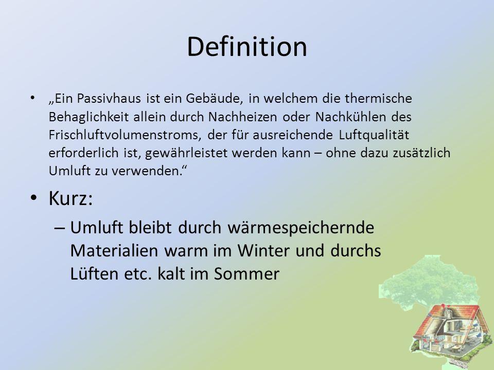Definition Ein Passivhaus ist ein Gebäude, in welchem die thermische Behaglichkeit allein durch Nachheizen oder Nachkühlen des Frischluftvolumenstroms