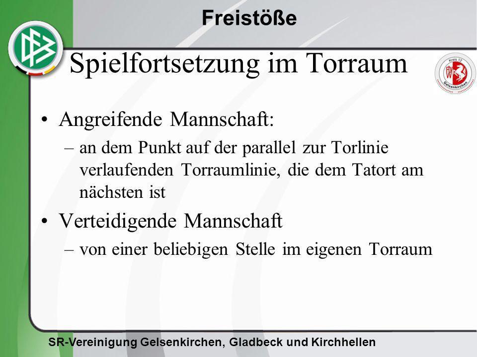 SR-Vereinigung Gelsenkirchen, Gladbeck und Kirchhellen Freistöße Spielfortsetzung im Torraum Angreifende Mannschaft: –an dem Punkt auf der parallel zu