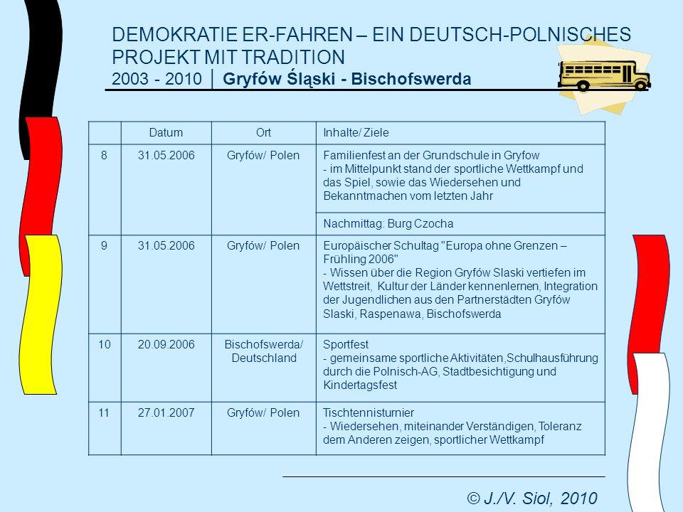 DEMOKRATIE ER-FAHREN – EIN DEUTSCH-POLNISCHES PROJEKT MIT TRADITION 2003 - 2010 Gryfów Śląski - Bischofswerda © J./V. Siol, 2010 DatumOrtInhalte/ Ziel