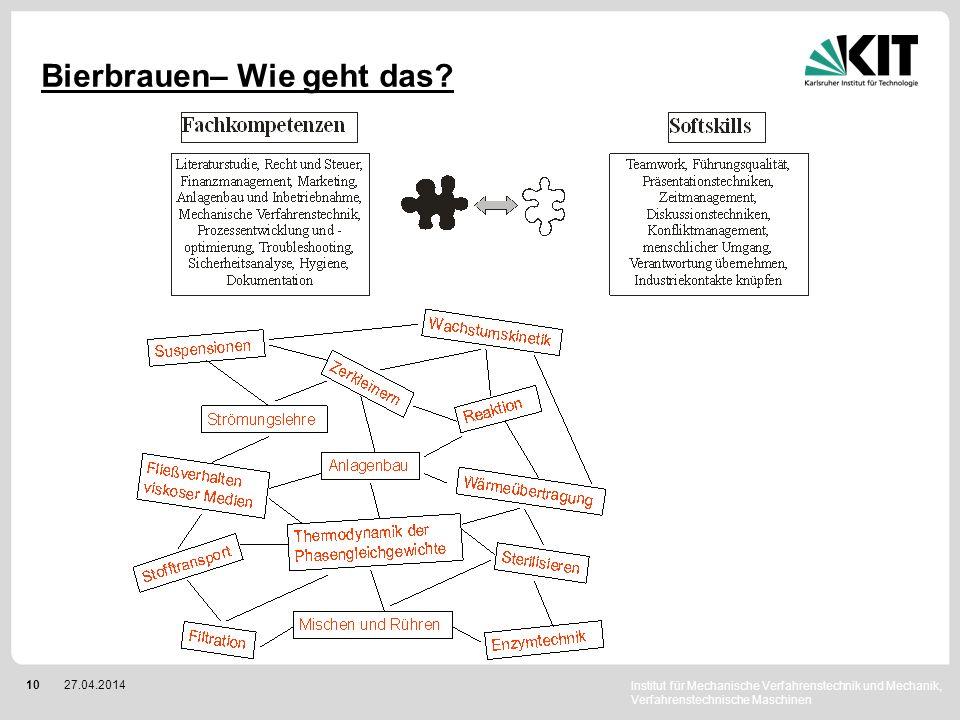 Institut für Mechanische Verfahrenstechnik und Mechanik, Verfahrenstechnische Maschinen 1027.04.2014 Bierbrauen– Wie geht das?