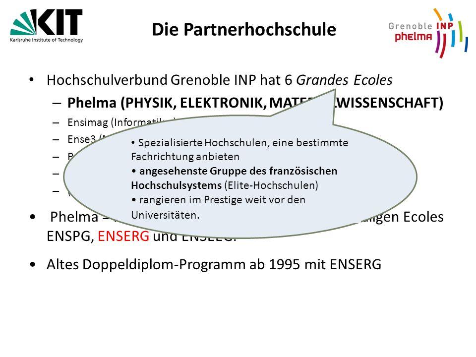 Hochschulverbund Grenoble INP hat 6 Grandes Ecoles – Phelma (PHYSIK, ELEKTRONIK, MATERIALWISSENSCHAFT) – Ensimag (Informatik…) – Ense3 (Maschinenbau, Energietechnik…) – Pagora (Papierherstellung) – Génie Industriel (WiWi) – (ESISAR …nicht in Grenoble) Phelma = Neugründung 2008 aus den drei ehemaligen Ecoles ENSPG, ENSERG und ENSEEG.