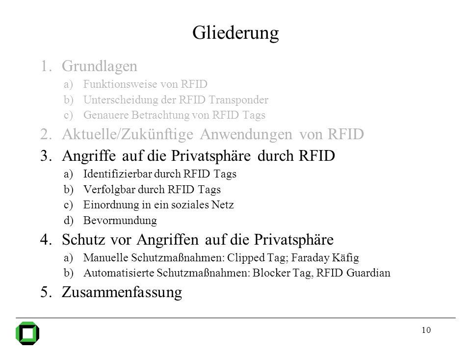 10 Gliederung 1.Grundlagen a)Funktionsweise von RFID b)Unterscheidung der RFID Transponder c)Genauere Betrachtung von RFID Tags 2.Aktuelle/Zukünftige