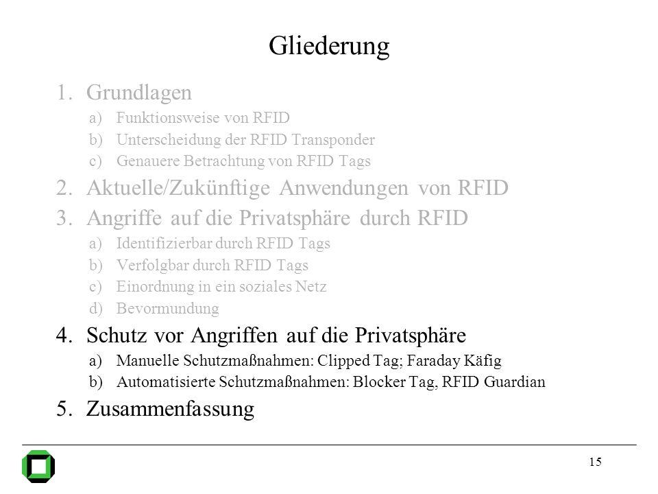 15 Gliederung 1.Grundlagen a)Funktionsweise von RFID b)Unterscheidung der RFID Transponder c)Genauere Betrachtung von RFID Tags 2.Aktuelle/Zukünftige