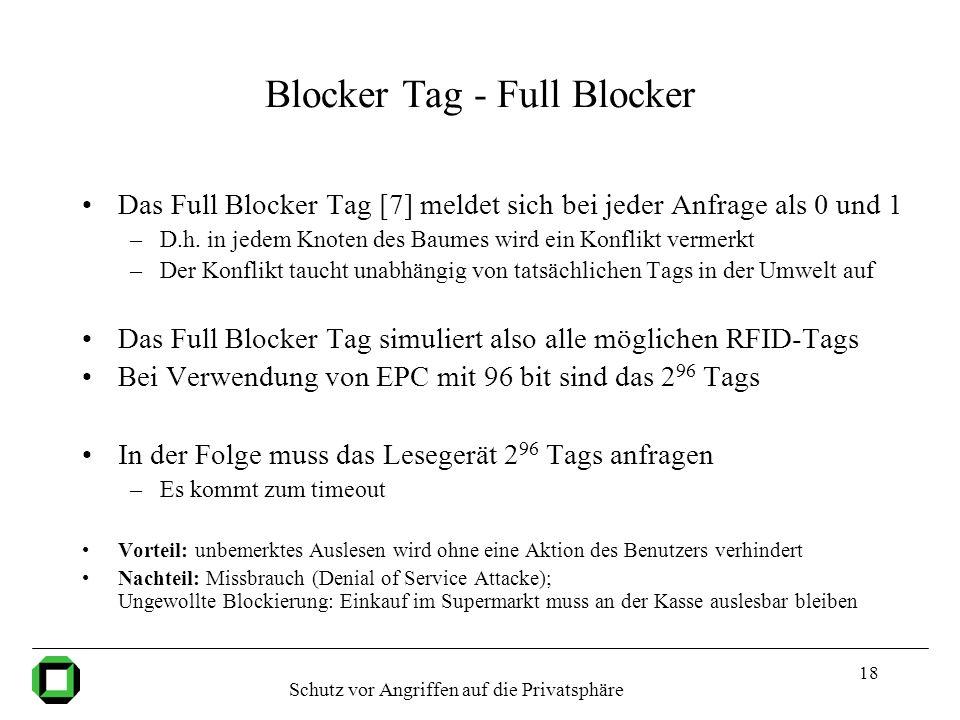 18 Blocker Tag - Full Blocker Das Full Blocker Tag [7] meldet sich bei jeder Anfrage als 0 und 1 –D.h. in jedem Knoten des Baumes wird ein Konflikt ve