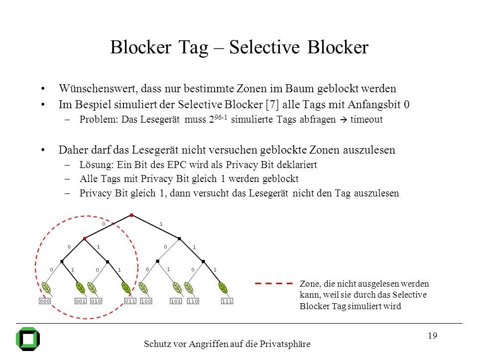 19 Blocker Tag – Selective Blocker Wünschenswert, dass nur bestimmte Zonen im Baum geblockt werden Im Bespiel simuliert der Selective Blocker [7] alle