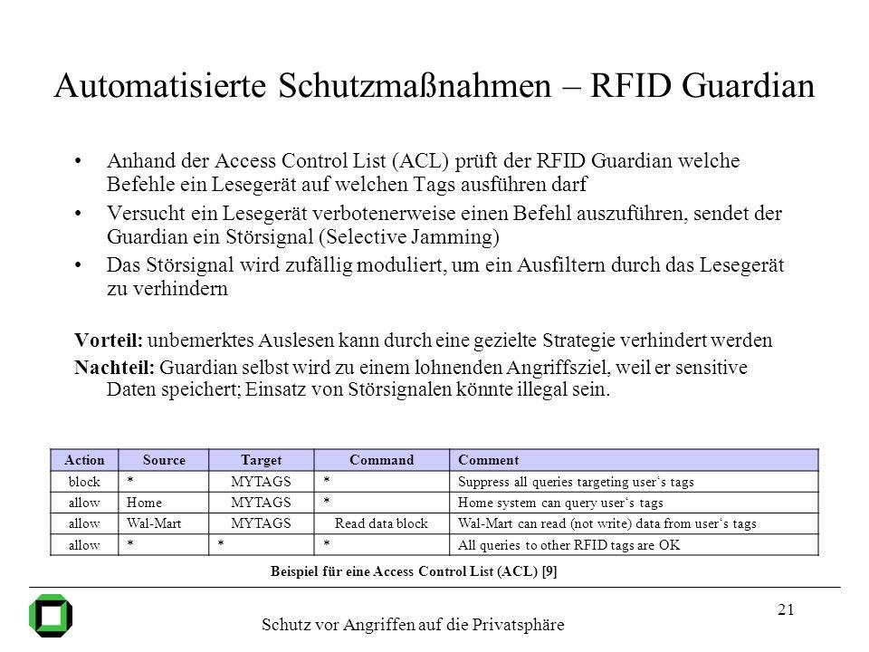 21 Automatisierte Schutzmaßnahmen – RFID Guardian Anhand der Access Control List (ACL) prüft der RFID Guardian welche Befehle ein Lesegerät auf welche