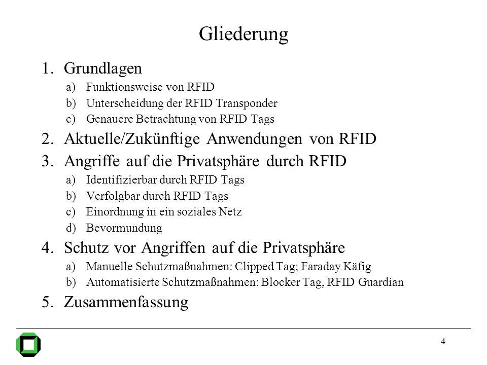 15 Gliederung 1.Grundlagen a)Funktionsweise von RFID b)Unterscheidung der RFID Transponder c)Genauere Betrachtung von RFID Tags 2.Aktuelle/Zukünftige Anwendungen von RFID 3.Angriffe auf die Privatsphäre durch RFID a)Identifizierbar durch RFID Tags b)Verfolgbar durch RFID Tags c)Einordnung in ein soziales Netz d)Bevormundung 4.Schutz vor Angriffen auf die Privatsphäre a)Manuelle Schutzmaßnahmen: Clipped Tag; Faraday Käfig b)Automatisierte Schutzmaßnahmen: Blocker Tag, RFID Guardian 5.Zusammenfassung