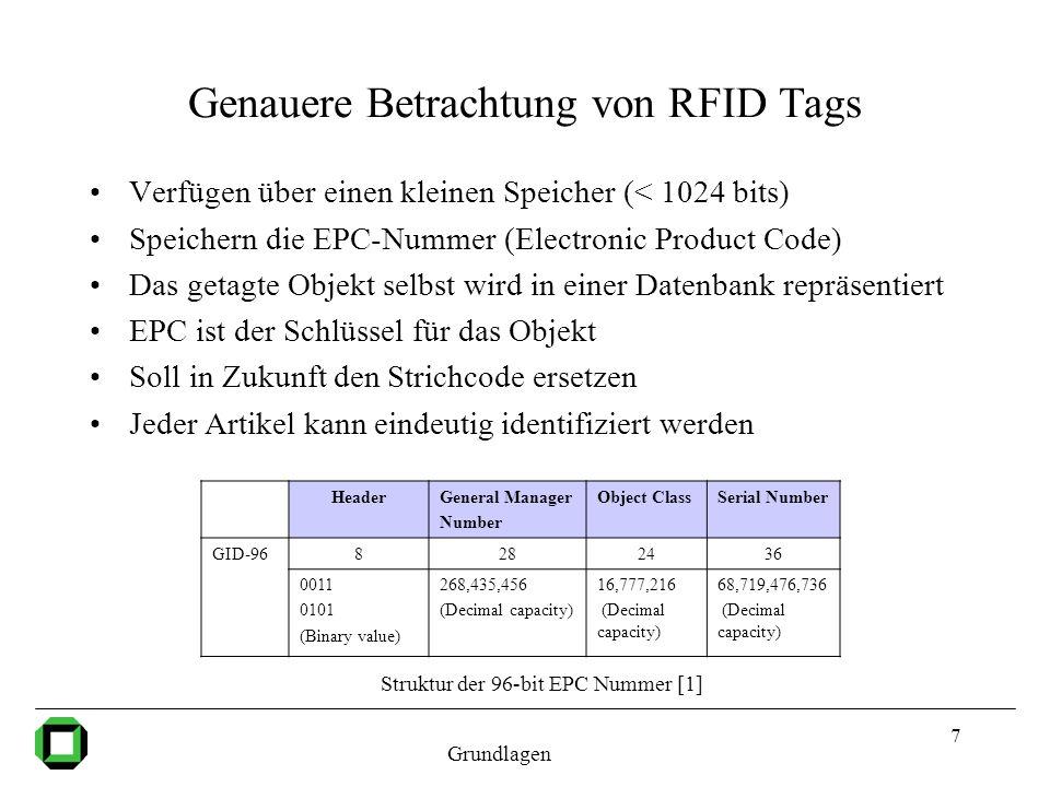7 Genauere Betrachtung von RFID Tags Verfügen über einen kleinen Speicher (< 1024 bits) Speichern die EPC-Nummer (Electronic Product Code) Das getagte