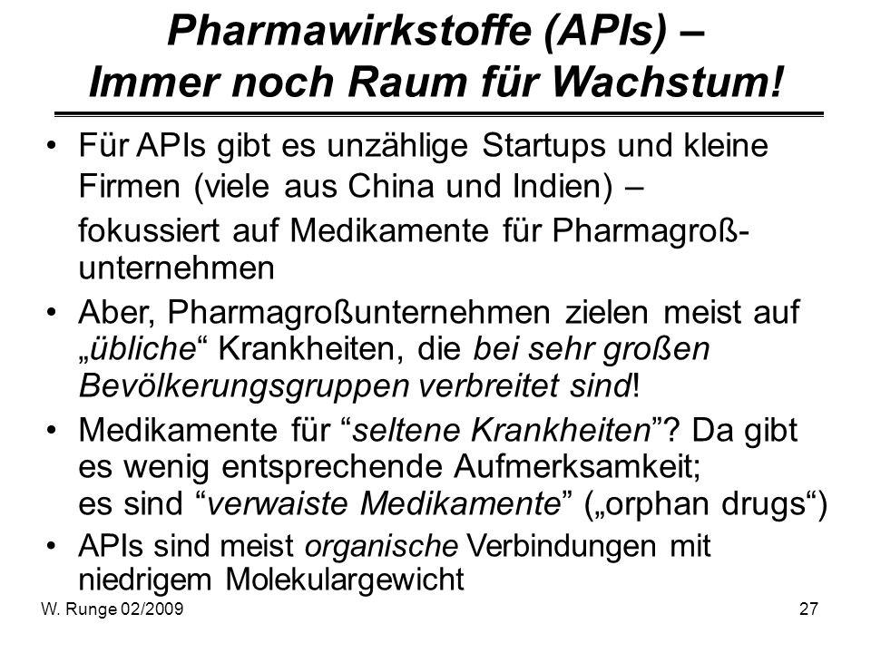W. Runge 02/200927 Pharmawirkstoffe (APIs) – Immer noch Raum für Wachstum.