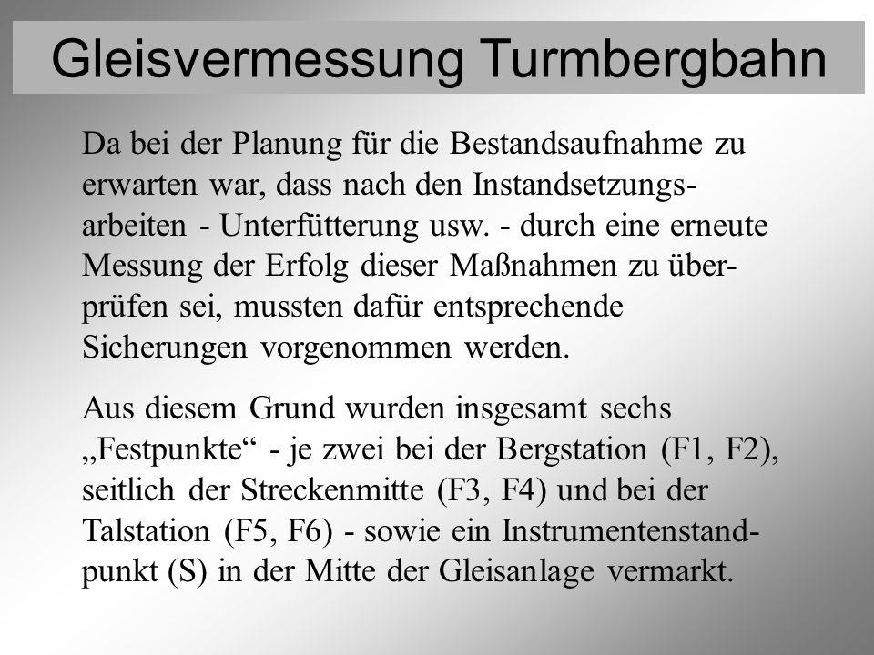 Gleisvermessung Turmbergbahn Beschreibung des Projekts 4 Da bei der Planung für die Bestandsaufnahme zu erwarten war, dass nach den Instandsetzungs- a