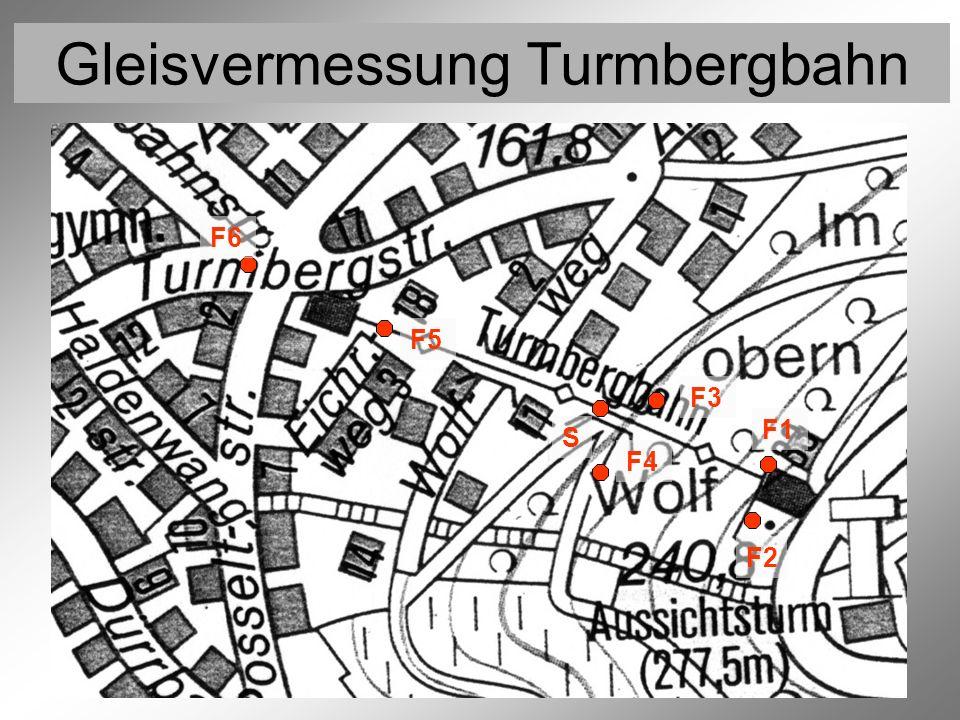 Gleisvermessung Turmbergbahn Lageskizze der Festpunkte F1 F2 S F4 F5 F6 F3
