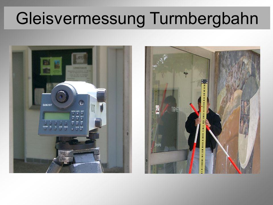 Gleisvermessung Turmbergbahn Vermessung der Festpunkte 2 (Nivellement)