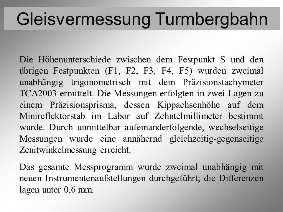 Gleisvermessung Turmbergbahn Vermessung der Festpunkte 5 (Trigonometrische Höhenmessung) Die Höhenunterschiede zwischen dem Festpunkt S und den übrige