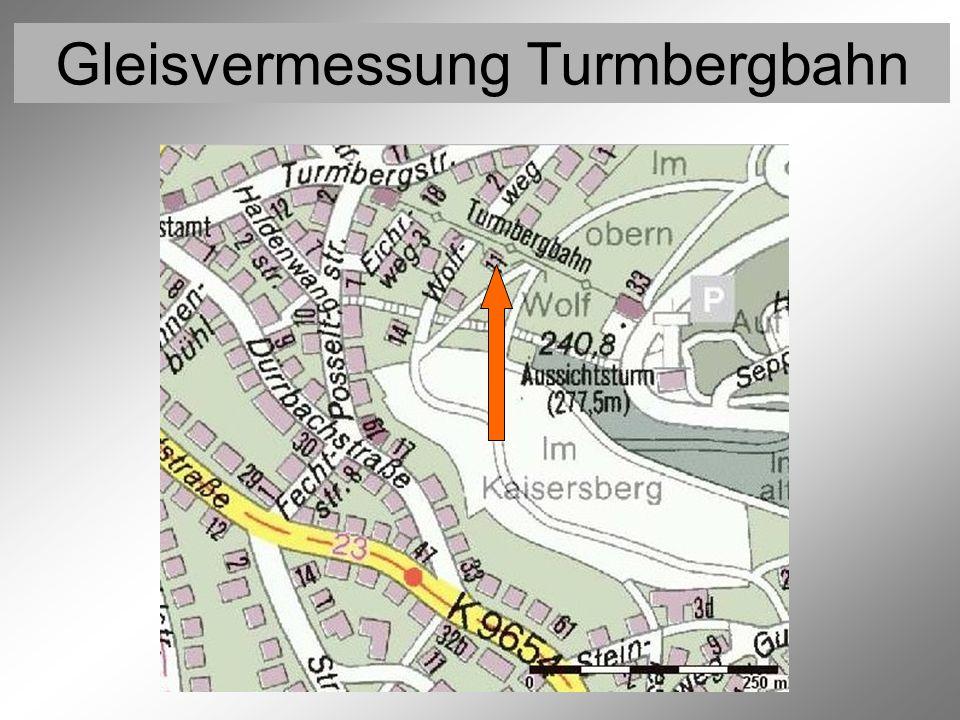 Gleisvermessung Turmbergbahn Beschreibung des Projekts 1 Wasserballast-Standseilbahn 1888 - 1965