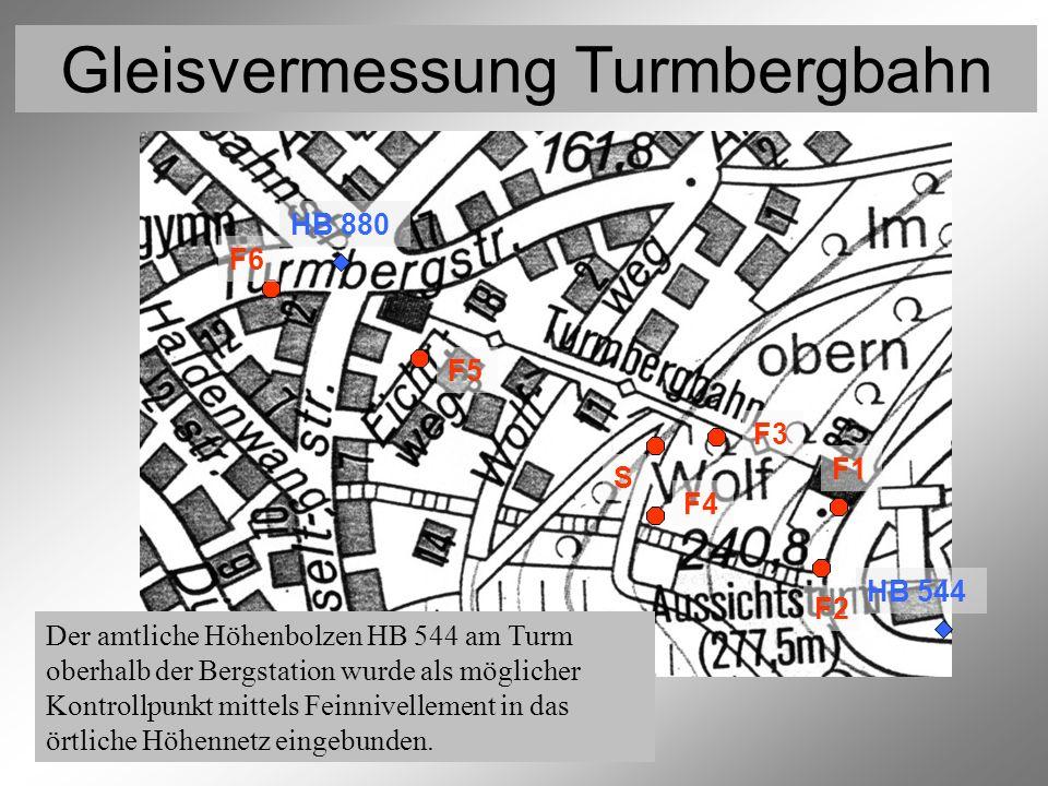Gleisvermessung Turmbergbahn Lageskizze der Fest- und Höhenanschlußpunkte F1 F2 S F4 F5 F6 F3 HB 880 HB 544 Der amtliche Höhenbolzen HB 544 am Turm ob