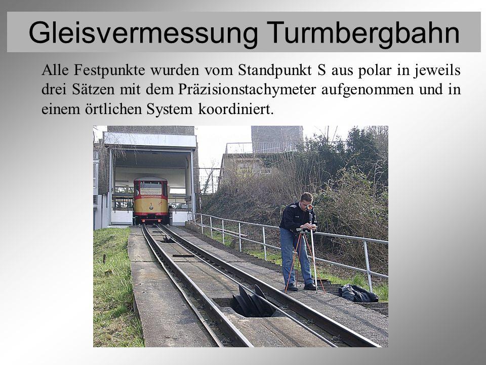 Gleisvermessung Turmbergbahn Vermessung der Festpunkte 7 (Lagebestimmung) Alle Festpunkte wurden vom Standpunkt S aus polar in jeweils drei Sätzen mit