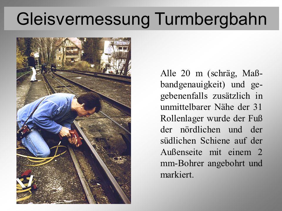 Gleisvermessung Turmbergbahn Vermessung der Gleispunkte 1 Alle 20 m (schräg, Maß- bandgenauigkeit) und ge- gebenenfalls zusätzlich in unmittelbarer Nä