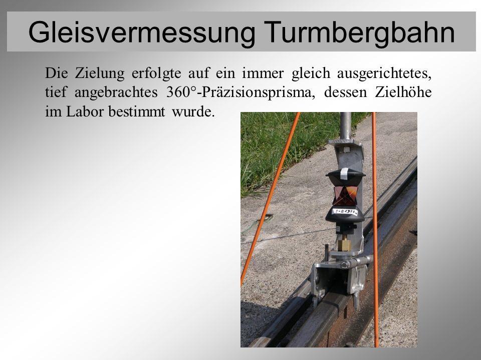 Gleisvermessung Turmbergbahn Vermessung der Gleispunkte 4 Die Zielung erfolgte auf ein immer gleich ausgerichtetes, tief angebrachtes 360°-Präzisionsp