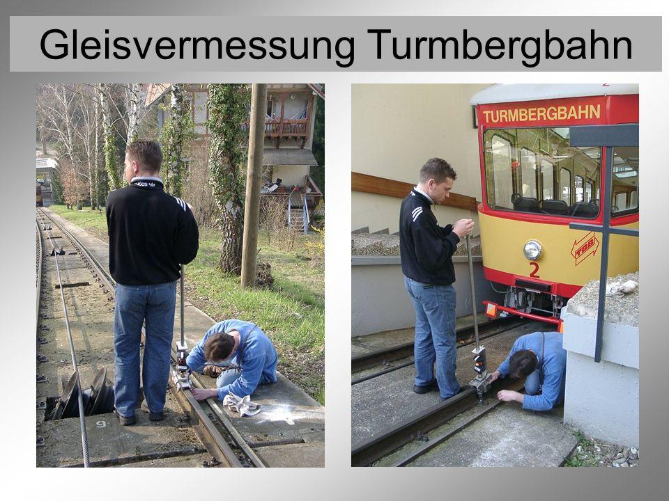 Gleisvermessung Turmbergbahn Vermessung der Gleispunkte 6