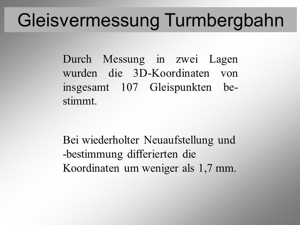Gleisvermessung Turmbergbahn Vermessung der Gleispunkte 7 Durch Messung in zwei Lagen wurden die 3D-Koordinaten von insgesamt 107 Gleispunkten be- sti