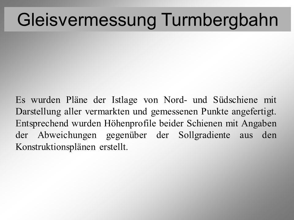Gleisvermessung Turmbergbahn Auswertung Es wurden Pläne der Istlage von Nord- und Südschiene mit Darstellung aller vermarkten und gemessenen Punkte an