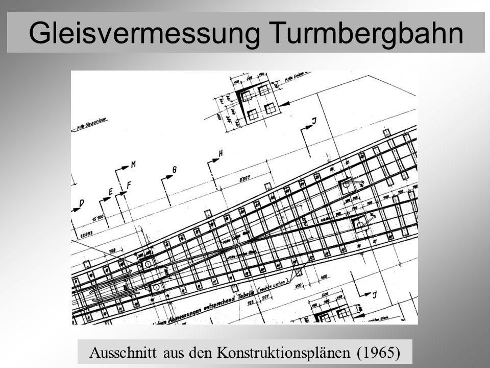 Gleisvermessung Turmbergbahn Konstruktionsunterlagen 1 (Ausschnitt) Ausschnitt aus den Konstruktionsplänen (1965)