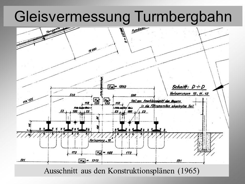 Gleisvermessung Turmbergbahn Vermessung der Festpunkte 5 (Trigonometrische Höhenmessung) Die Höhenunterschiede zwischen dem Festpunkt S und den übrigen Festpunkten (F1, F2, F3, F4, F5) wurden zweimal unabhängig trigonometrisch mit dem Präzisionstachymeter TCA2003 ermittelt.