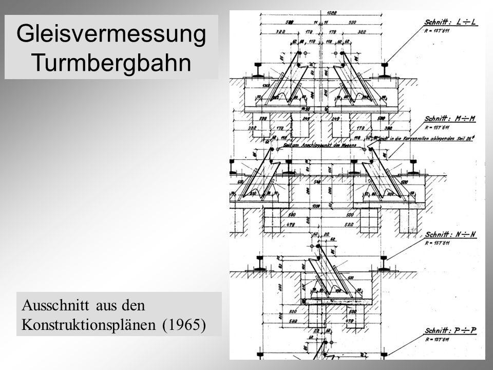 Gleisvermessung Turmbergbahn Vermessung der Rollen 7 Die Schnittpunkte der Messebene mit den Außenfüßen der Schienen wurden ebenfalls dauerhaft durch Bohrungen markiert, so dass die Messebene rekonstruiert werden kann.