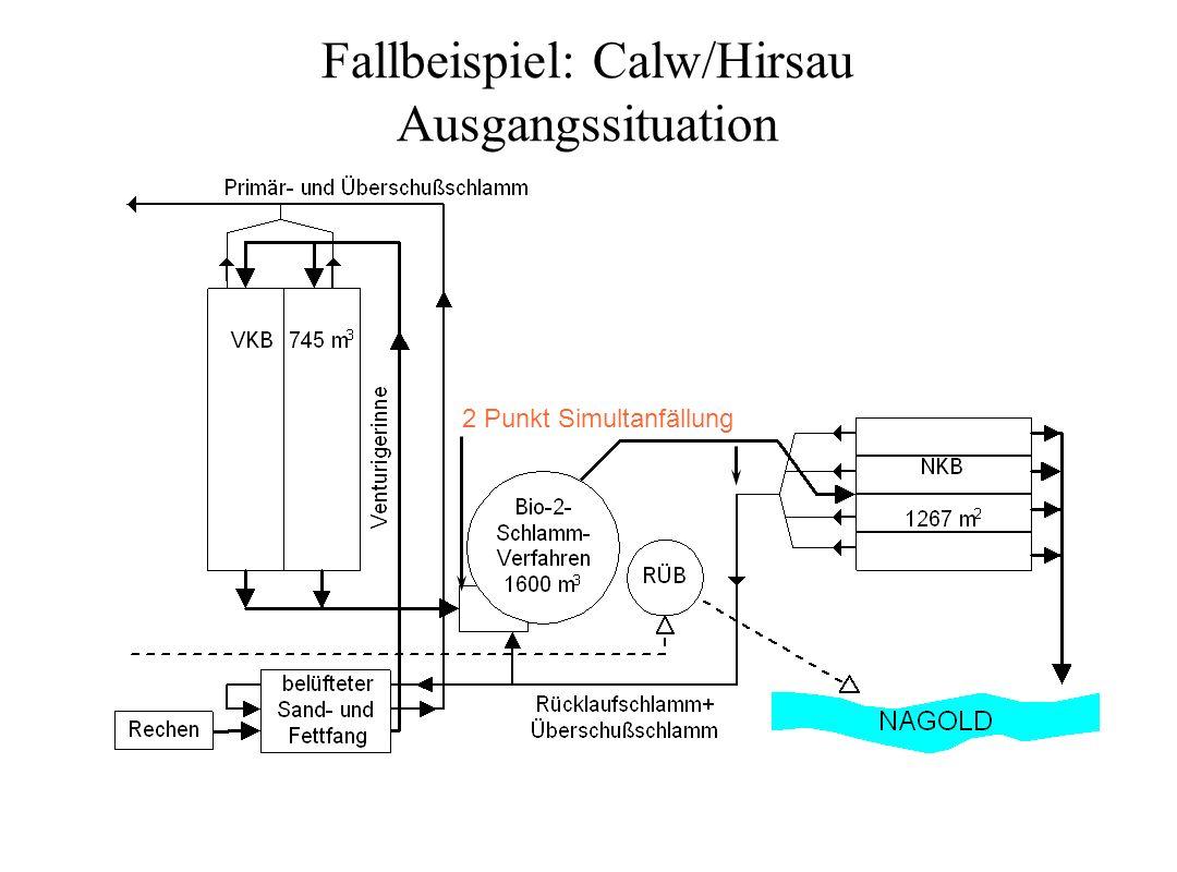 Fallbeispiel Calw/Hirsau Reduzierung der Belastungschwankungen und der Belastung durch Vorfällung/-flockung