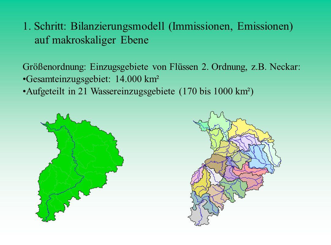 Flußgebietsmanagement von der Flächennutzung zur Gewässergüte S. Fuchs, J. Butz, R. Kishi, U. Scherer