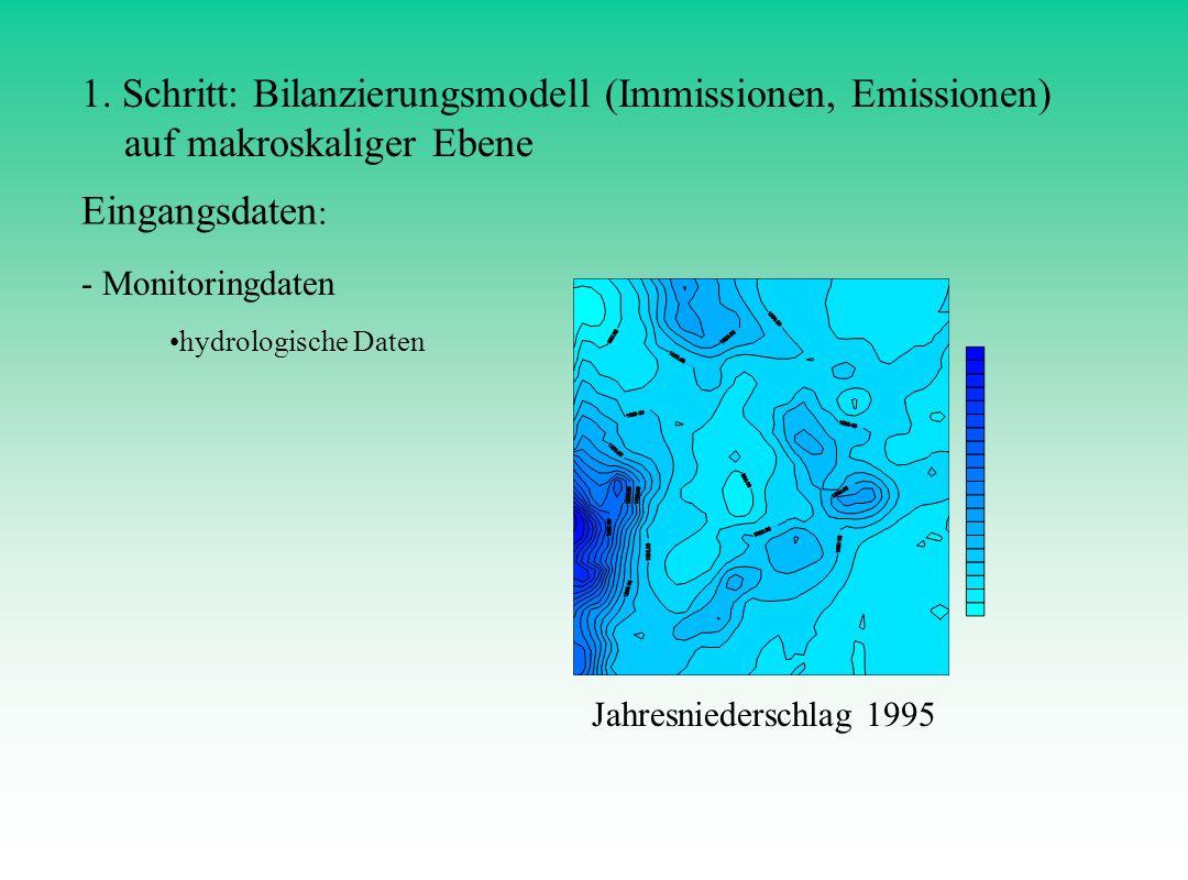 1. Schritt: Bilanzierungsmodell (Immissionen, Emissionen) auf makroskaliger Ebene Größenordnung: Einzugsgebiete von Flüssen 2. Ordnung, z.B. Neckar: G