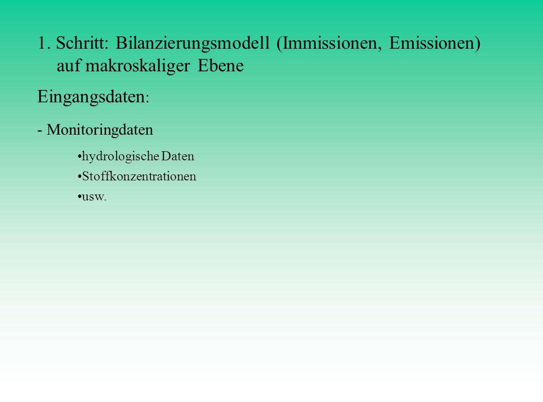 1. Schritt: Bilanzierungsmodell (Immissionen, Emissionen) auf makroskaliger Ebene Eingangsdaten : - Monitoringdaten hydrologische Daten Stoffkonzentra