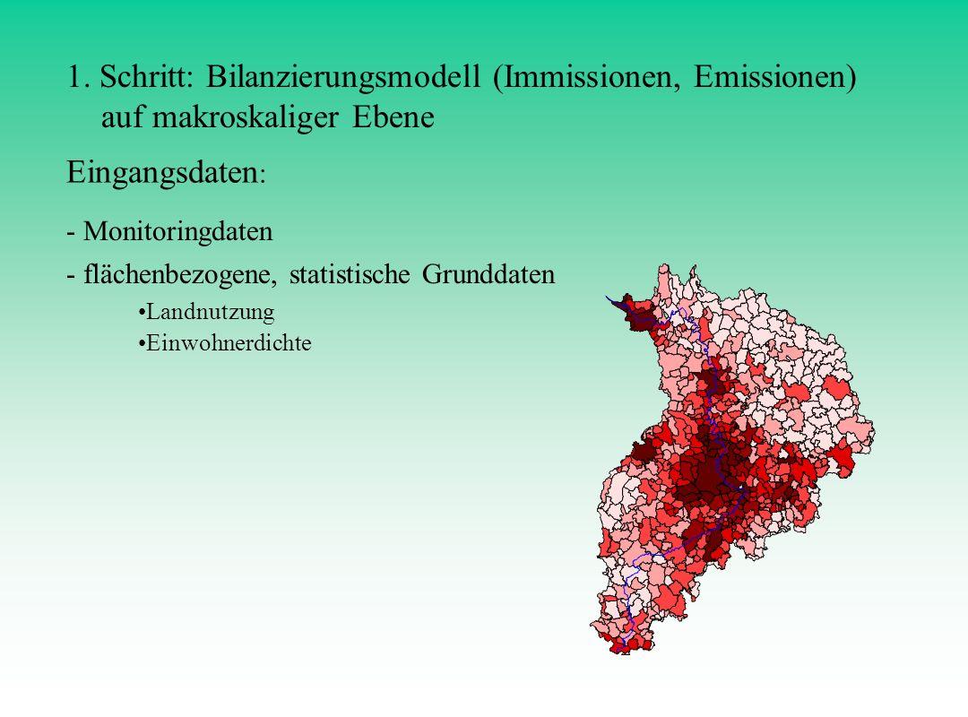 1. Schritt: Bilanzierungsmodell (Immissionen, Emissionen) auf makroskaliger Ebene Eingangsdaten : - Monitoringdaten - flächenbezogene, statistische Gr