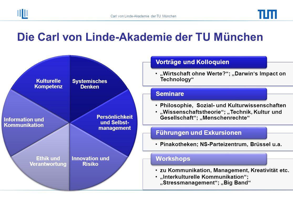 Carl von Linde-Akademie der TU München Die Carl von Linde-Akademie der TU München Systemisches Denken Persönlichkeit und Selbst- management Innovation