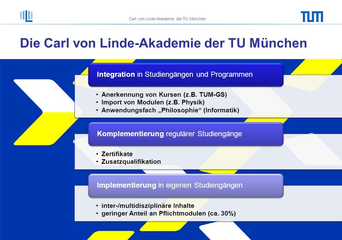 Carl von Linde-Akademie der TU München Bologna Die Carl von Linde-Akademie der TU München Anerkennung von Kursen (z.B. TUM-GS) Import von Modulen (z.B
