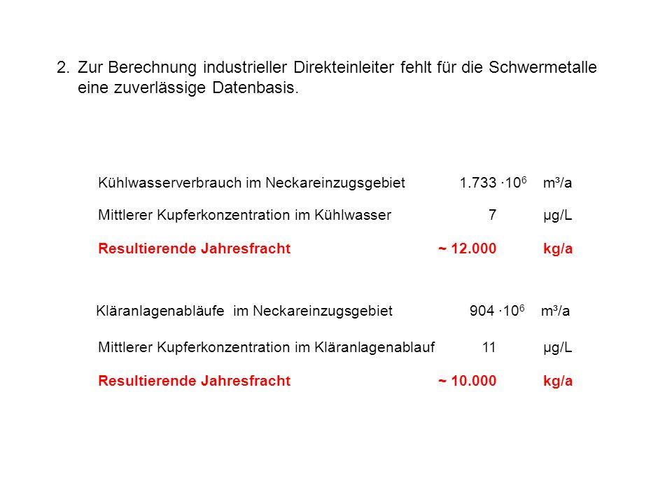 2.Zur Berechnung industrieller Direkteinleiter fehlt für die Schwermetalle eine zuverlässige Datenbasis. Kühlwasserverbrauch im Neckareinzugsgebiet1.7