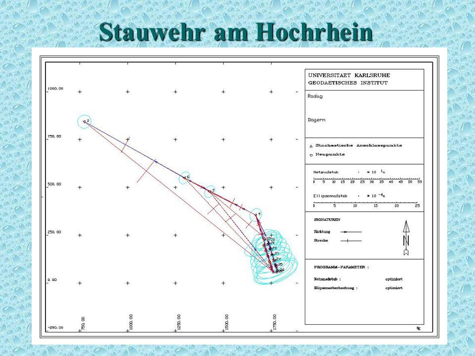 Stauwehr am Hochrhein Netzplot