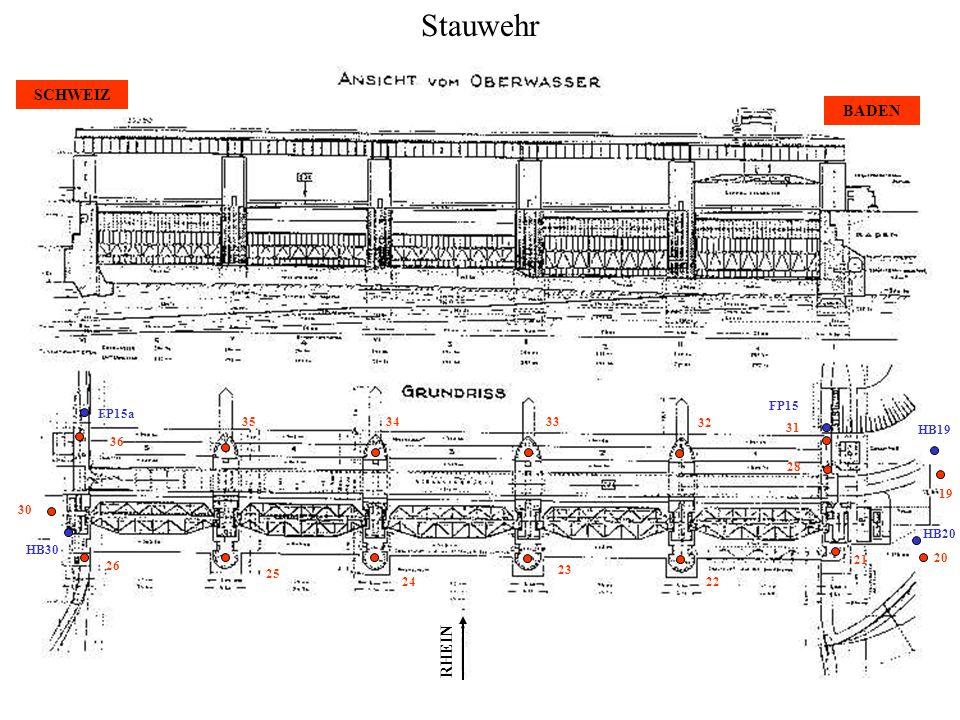 SCHWEIZ BADEN FP15a HB30 FP15 HB19 HB20 36 3534 32 33 31 19 20 21 23 2224 25 26 30 RHEIN 28 Stauwehr Stauwehr: Ansicht vom Oberwasser und Grundriss