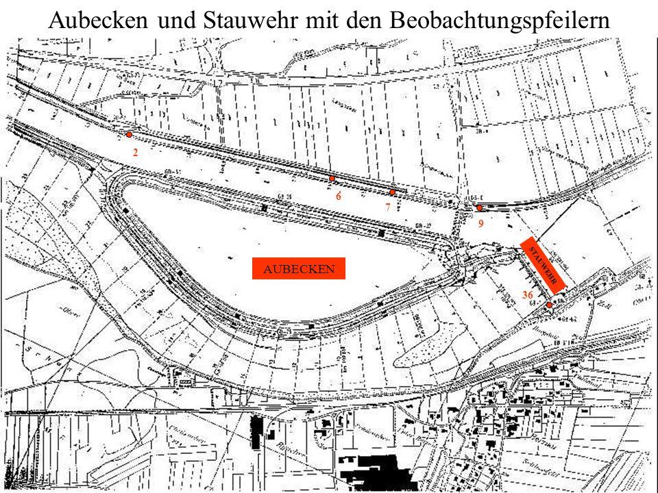 2 6 7 9 36 AUBECKEN STAUWEHR Aubecken und Stauwehr mit den Beobachtungspfeilern Aubecken 2