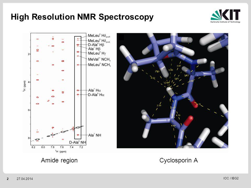227.04.2014 IOC / IBG2 High Resolution NMR Spectroscopy Amide regionCyclosporin A