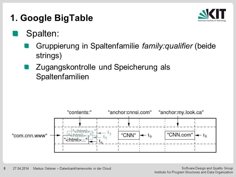 Software Design and Quality Group Institute for Program Structures and Data Organization 827.04.2014Markus Oelsner – Datenbankframeworks in der Cloud