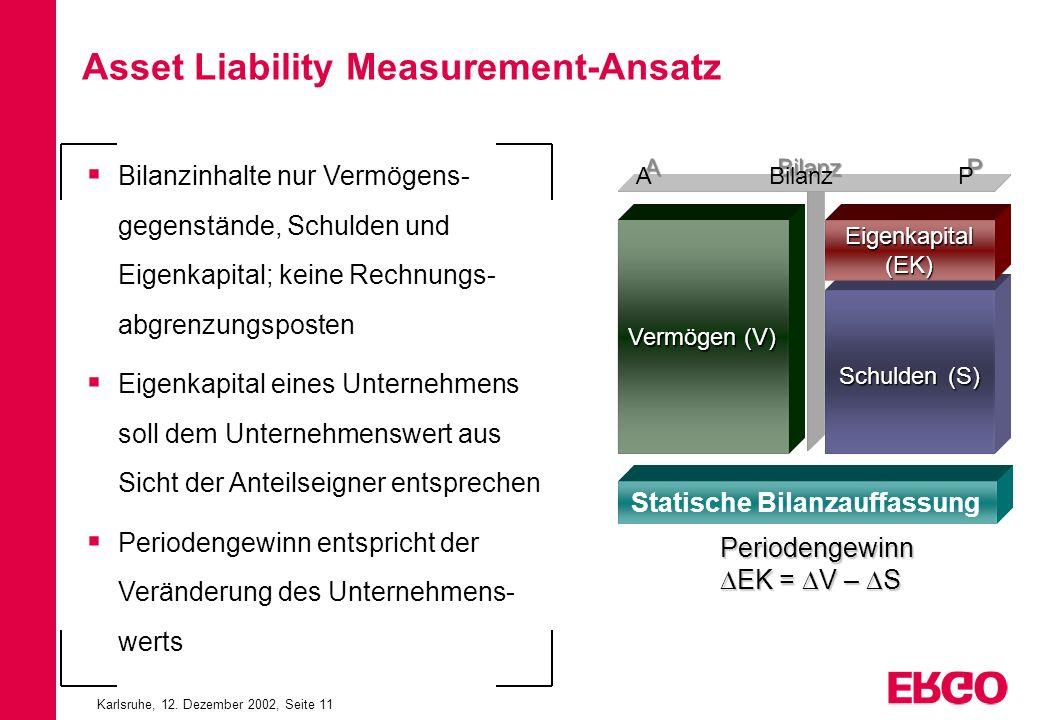 Karlsruhe, 12. Dezember 2002, Seite 11 Asset Liability Measurement-Ansatz Bilanzinhalte nur Vermögens- gegenstände, Schulden und Eigenkapital; keine R